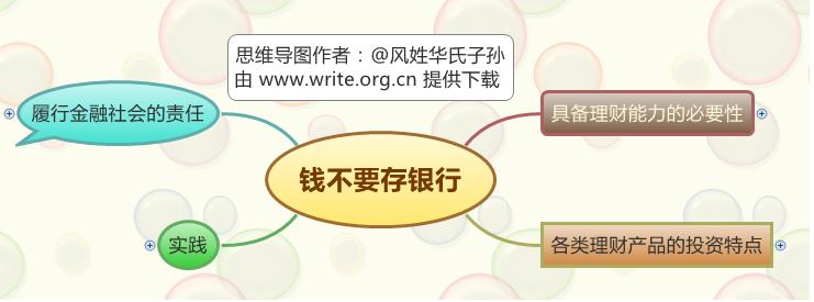 胜间合代《钱不要存银行》思维导图读书笔记 www.write.org.cn