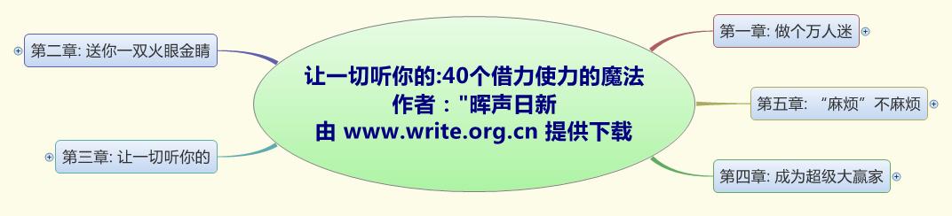 《让一切听你的:40个借力使力的心理魔法》的思维导图--由读书笔记 www.write.org.cn 分享