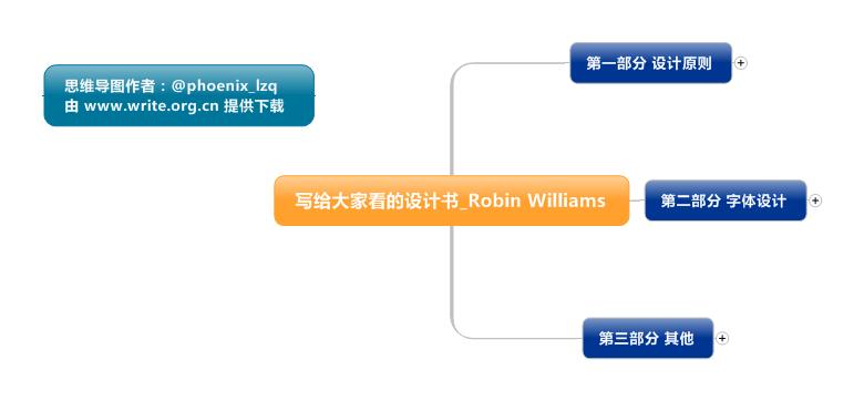 Robin Williams《写给大家看的设计书》思维导图读书笔记 www.write.org.cn